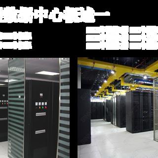 北京寰太大厦企业独享光纤接入及互联网服务图片2