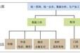 黑龙江餐饮会员管理软件餐厅收银软件供应