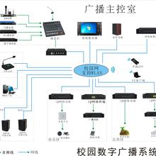 公共广播设计方案,IP网络广播设计,YINSHENG广播图片
