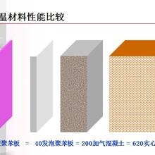 供应欧文斯科宁外墙挂板PVC_豪华厂房外墙挂板_PVC挂板公司有哪些图片