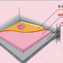 南京供应能益圣家铺垫宝品质优质价格实惠自主品牌图片