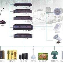 烟台公共广播系统澳诺图片