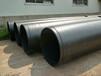 聚乙烯双平壁钢塑复合管销售