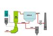 海南省直轄脫硫塔環保認證產品