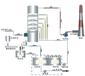 北屯鍋爐脫硫設備廢氣