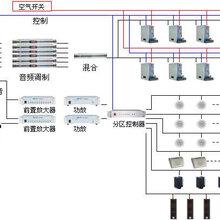 重庆哪里能做公共广播系统
