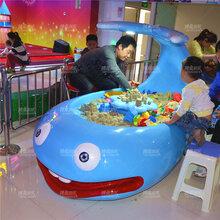 儿童乐园设施沙桌鲸鱼沙桌图片