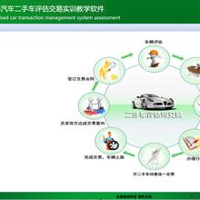 龙鼎科技汽车保险教学软件,汽车二手车教学软件汽车三维教学软件