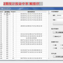 全国双色球各大网站竞猜号码统计分析软件图片