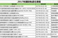 2017年10月臺灣五金及緊固件展覽會TaiwanHardwareShow2017年臺灣五金展