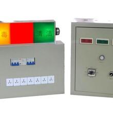 人防AC通风方式信号控制箱