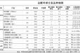 香港金殿环球(白银)大盘开户签约流程、入金流程及白银行情分析(9.30)?