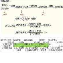 27广州进口美国收获机械进口注意事项