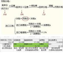24广州进口美国种植机械进口流程