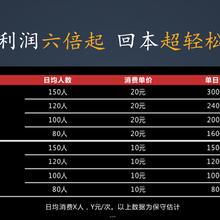 广州猎金电子大型互动射击游戏体验馆