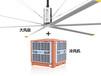 完美扇机组合——润东方环保空调+欧比特工业风扇