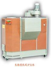 生物質熱風爐養殖供暖、換氣!