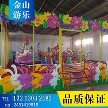 公园儿童爆款欢乐喷球车报价儿童游乐设备生产厂家图片