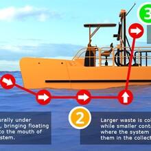 溢油回收船,溢油回收设备