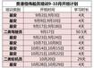 貴港恒偉船員培訓2020年9-10月開班計劃
