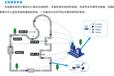 西安本拓机动车驾驶人科目三模拟考试系统