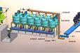 吉林工业化自动称重配料系统