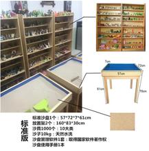 郑州心理沙盘游戏疗法之发现与处理个人与金钱的沙盘操作图片