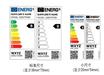 歐盟燈具Erp能效對產品的測試要求