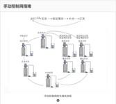 全自动锅炉软化水设备家用软水机工业软水器井水净化处理厂家出售图片