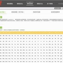 怒江傈僳族自治州在线教育dele考试辅导哪个产品好,上海歌粲教育图片