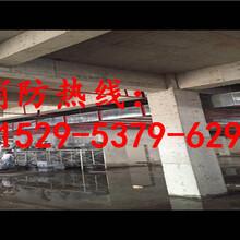贵州省贵阳市清镇市排烟管道制作安装公司包验收图片