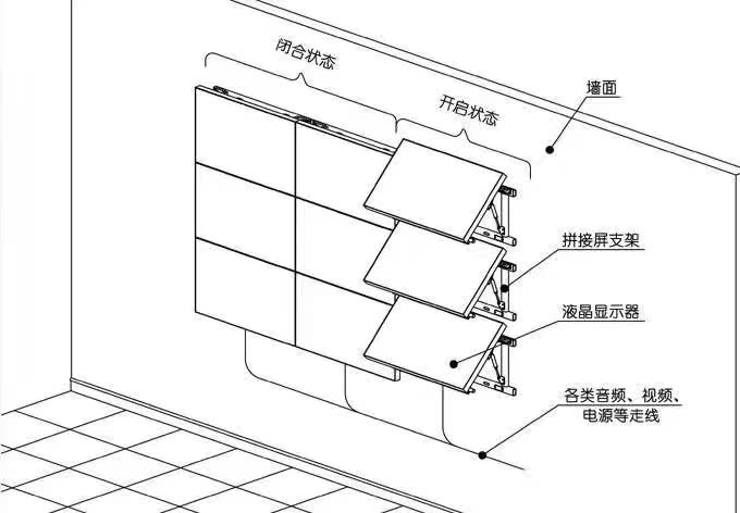 北京液晶拼接屏支架厂家