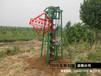 YF电线杆地钻机水泥杆打洞机果树挖坑机挖坑机批发