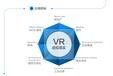山西太原VR360全景三维仿真动画虚拟现实系统音响设备