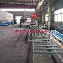 水泥基匀质板设备主要生产工序操作工艺图片