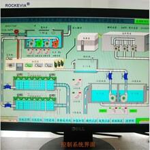 装备制造用综合智能测控终端厂家直销综合智能控制终端