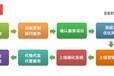 武漢網絡推廣/專業網絡營銷推廣公司/20年品牌營銷推廣/品牌營銷