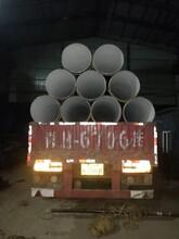 聚氨酯保溫鋼管聚氨酯保溫管,昌都聚氨酯保溫管規格齊全圖片