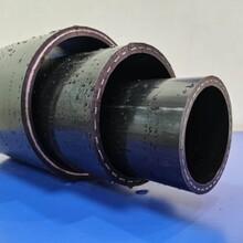 金昌孔網鋼帶復合管 性能可靠圖片