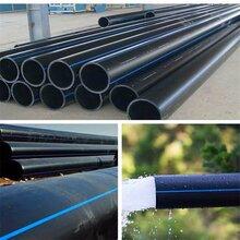 钢丝网骨架复合管管孔网钢带聚乙烯复合管,山南孔网钢带复合管 优质服∏务图片