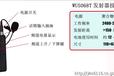 天津市舞台小品无线耳麦解说器租赁