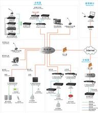 校园广播系统方案图片