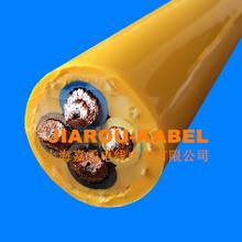 铲运机电缆型号,铲运机电缆生产厂家