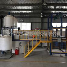 聚羧酸合成设备聚羧酸生产设备厂家欢迎咨询