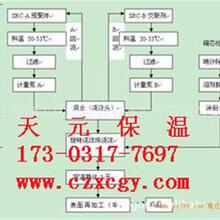 液化气内8710外3PE防腐钢管专业生产厂家图片