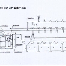 上海隆安厨房自动灭火设备制造有限公司