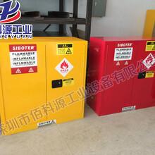 工业安全柜-深圳工业安全柜厂家