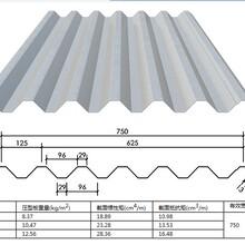 伊犁YXB40-185-740闭口式压型板图片