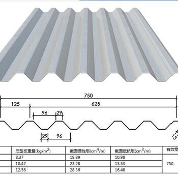汉中YXB51-342-1025闭口式压型板