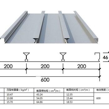 芜湖YXB66-240-720(B)槽型板